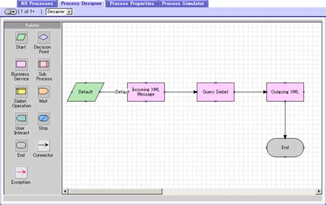 Viewing Siebel Eai Workflow Templates Configuring Siebel Eai Workflows Workflow Template Docs