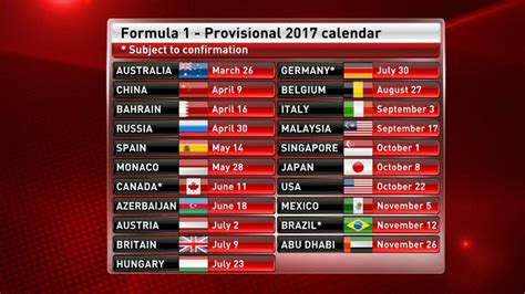 f1 2017 calendar and schedule driver line ups and test