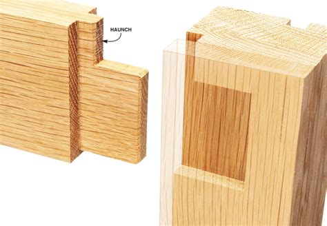 what is the strongest joint in woodworking what is this joint called and is it reasonably strong