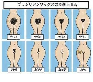photos of 1960s womens pubic hair 福井県敦賀市のブラジリアンワックス novak アンダーヘアにもトレンドあり