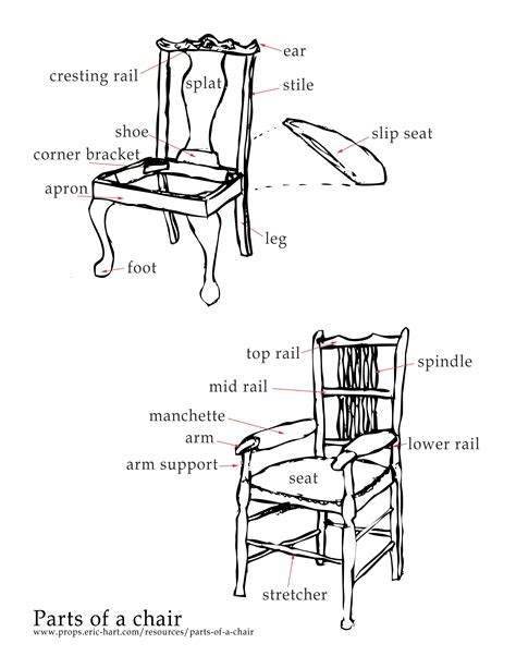 Upright Armchair Parts Of A Chair Prop Agenda