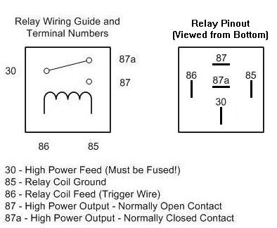 12v auto relay wiring diagram wiring diagram and