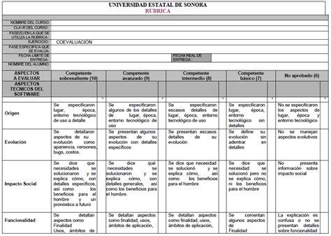 reasignacion docente 2016 area ingles secundaria colecci 243 n de r 250 bricas para evaluar 3 orientacion andujar