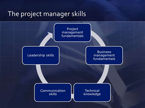 Project Management Lecture Notes For Mba by Project Management Presentation Mba Course
