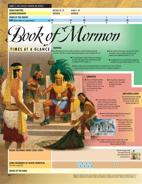 Book Of Times by Book Of Mormon Times At A Glance Chart 2 Ensign