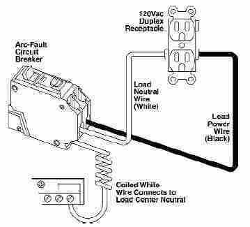afci guide to arc fault interrupters for home owners and
