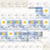Myrtle beach weather 10 day forecast by the weather channel
