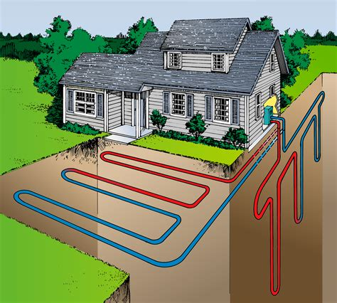 Geothermal House Plans Why Geothermal The Water Shed