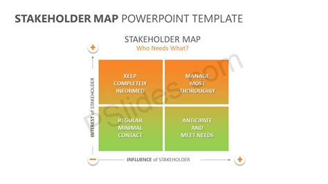 stakeholder map template powerpoint stakeholder map powerpoint template pslides