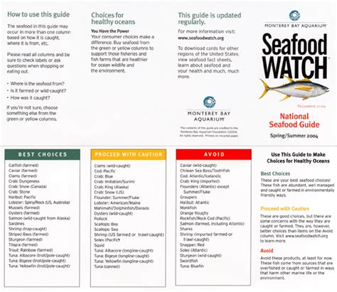 Mba Seafood Pocket Guide by Earthcycle Seafood Facts