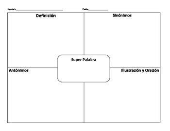 frayer model vocabulary card template vocabulary frayer model by christopher herrera tpt