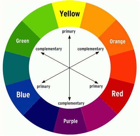 opposite of green color color wheel madness