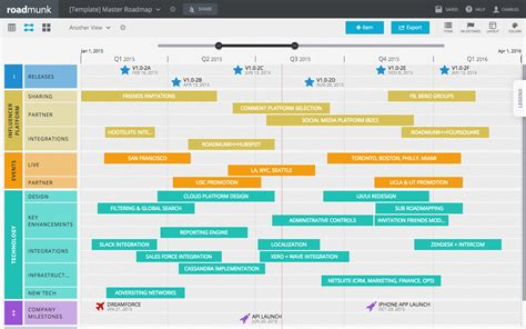 roadmap tool roadmap software product management stack