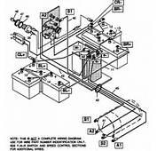 Ezgo Golf Cart Wiring Diagram On 91 Marathon