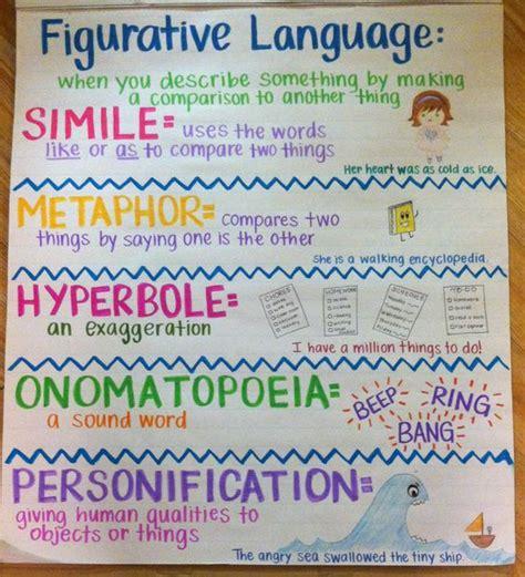 theme definition en espanol figurative language anchor chart nice anchor chart on