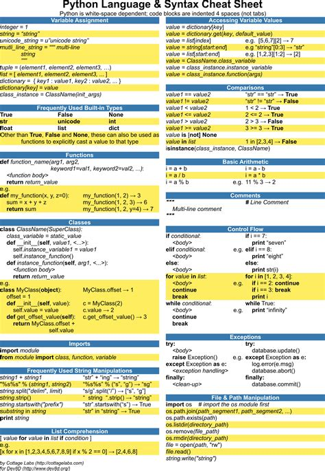 sheet types python cheat sheets ugo py doc