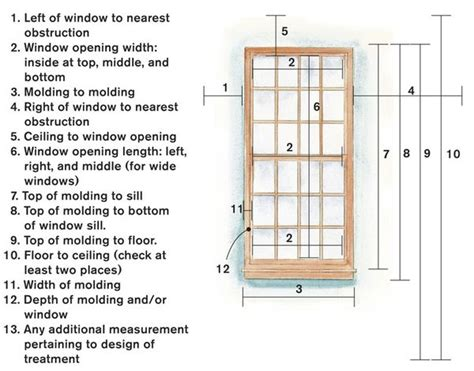curtain measuring chart window treatments 101 threads