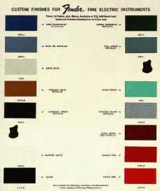 fender color chart fender color finish chart from 1966 telecaster guitar