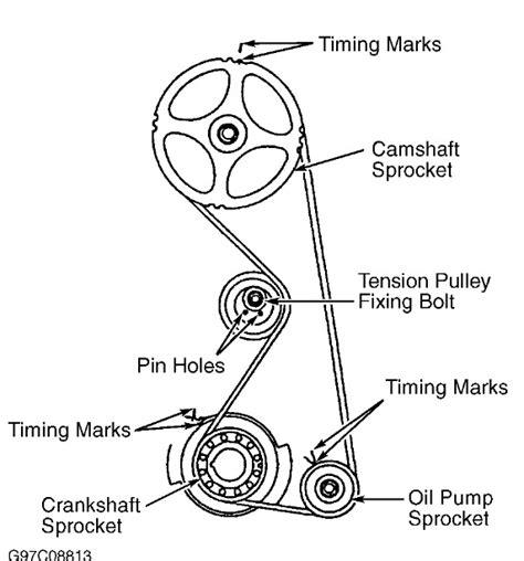 2000 mitsubishi galant timing belt replacement 2000 mitsubishi galant timing belt installation can you