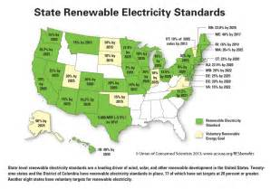 Electric Car Benefits By State Usa Today Gets It Wrong The Benefits Of Evs Are Real