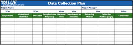 plan collection generating value by creating a data collection plan rod