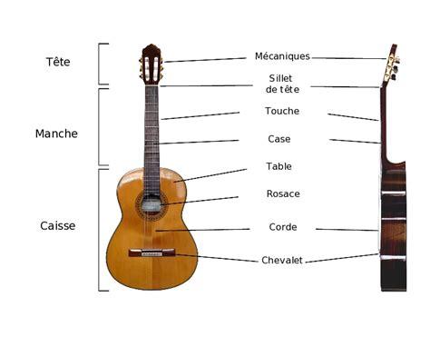 0043016480 six cordes une guitare volume mod 232 les de guitares guitare info