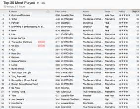 Post your top 25 most played songs on itunes conversation area