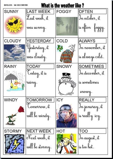 weather  today le blog de misterdi ce