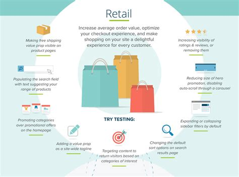 Testi Customer testing ideas for e commerce and retail optimizely