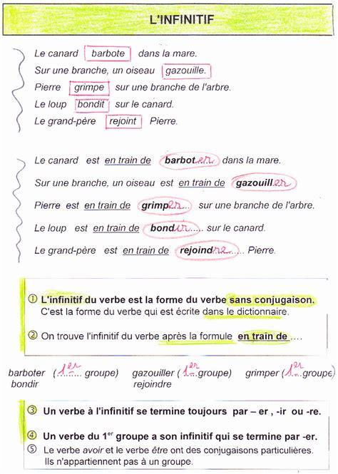 comment trouver l infinitif du verbe