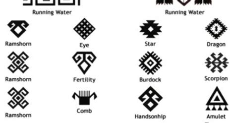what does tribal tattoo mean with meaning free pictures