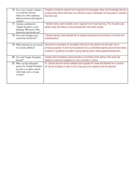 Temple Grandin Worksheet by Psychology Temple Grandin Guide For Developmental