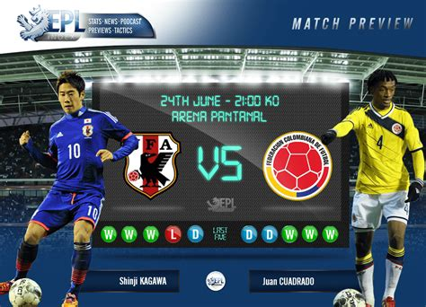 japan vs colombia world cup 2018 japan v colombia preview fifa world cup 2014 c