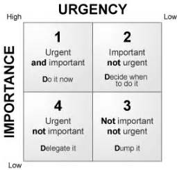 Time Management Quadrant Template by Time Management Tips Improve Your Results At Work By 100