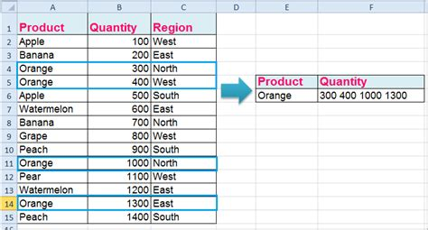 Excel Lookup Cell Address How To Vlookup To Return Values In One Cell In Excel