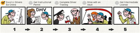 driver ed driver s ed joshua s course by improv