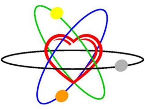 imagenes de la vida y la quimica organica qu 237 micos do futuro a qu 237 mica do amor