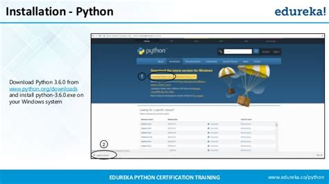 python tutorial on classes python programming language python classes python