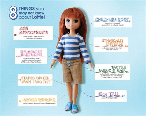 can lottie dolls get which is a fan of lottie dolls