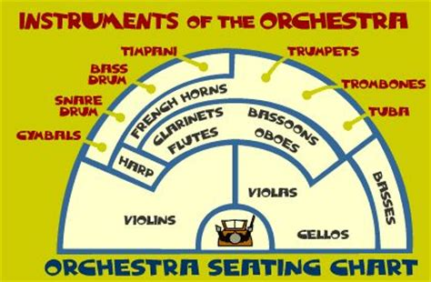 orchestra seating orchestra seating chart kid crafts