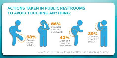 Bathroom Bacteria Facts by Lavish Bathroom Door Handle Germ Facts Image Mag