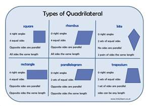 types of quadrilateral learning mat by eric t viking