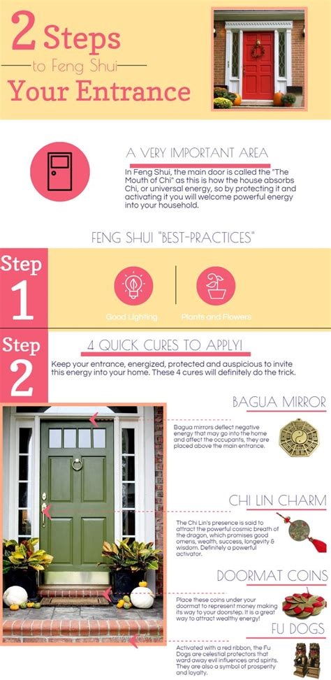 25 Best Ideas About Feng Shui On Feng Shui