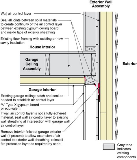 insulating existing floors garage building america