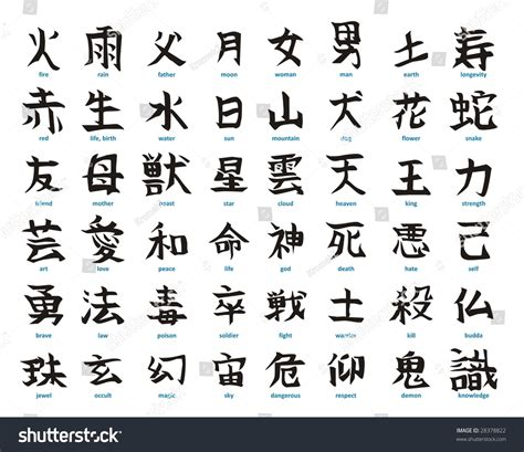 related keywords amp suggestions for japanese kanji