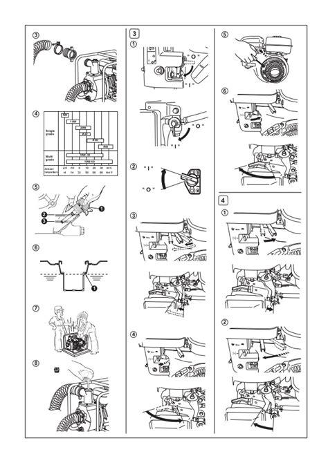 manual de instrucciones del manual de instrucciones de lavadora beko asus x552c bluetooth driver
