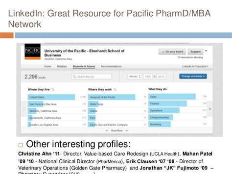 Of The Pacific Mba Application by Pacific Pharmd Mba Session Oct 27 2016 Slideshare