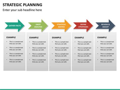 strategic plan template ppt strategic planning powerpoint template sketchbubble