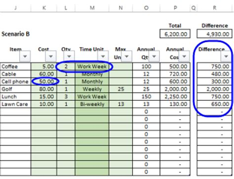 cost per unit excel template excel annual cost calculator