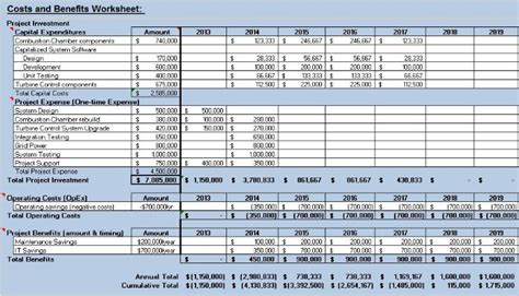 exle of cost benefit analysis template 5 cost benefit analysis templates excel pdf formats